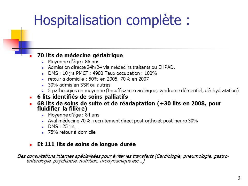 4 Activités en ambulatoire : 12 places dhôpital de jour (sanitaire) : 4 places médecine : bilans-diagnostics 8 places SSR (réadaptation) 1 700 admissions en 2006 10 places daccueil de jour (médico-social) 9 consultations mémoire et dévaluation gériatrique (consultation labellisée par lARHIF en juin 2006) 800 consultations en 2006 1 consultation de gérontopsychiatrie 1 pôle nutritionnel 1 cabinet dentaire (projet de réseau ville-hôpital en cours dapprobation) 1 équipe mobile de liaison avec les EHPAD 1 programme de « guidance des familles » (pour les patients atteints de la maladie dAlzheimer)