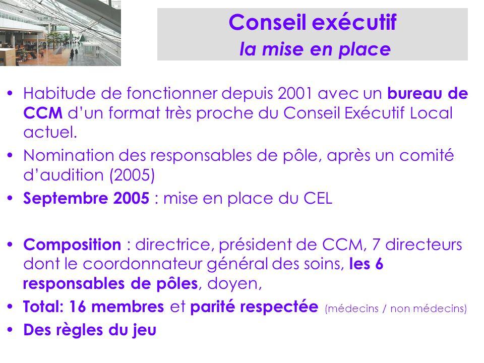 Conseil exécutif la mise en place Habitude de fonctionner depuis 2001 avec un bureau de CCM dun format très proche du Conseil Exécutif Local actuel.