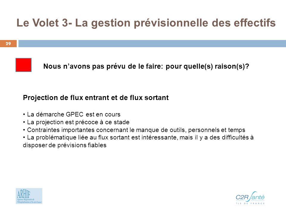 Le Volet 3- La gestion prévisionnelle des effectifs Projection de flux entrant et de flux sortant La démarche GPEC est en cours La projection est préc