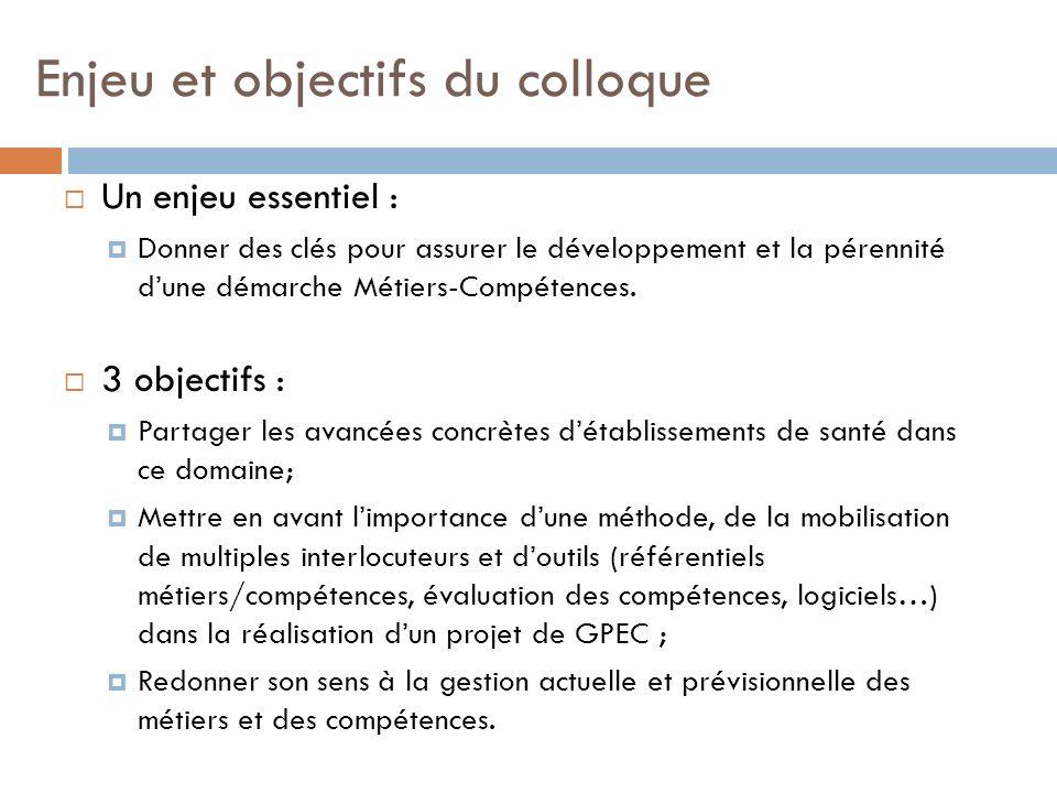 Enjeu et objectifs du colloque Un enjeu essentiel : Donner des clés pour assurer le développement et la pérennité dune démarche Métiers-Compétences. 3
