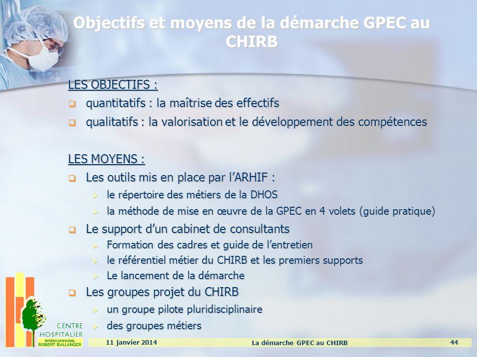 La démarche GPEC au CHIRB 44 11 janvier 2014 Objectifs et moyens de la démarche GPEC au CHIRB LES OBJECTIFS : quantitatifs : la maîtrise des effectifs