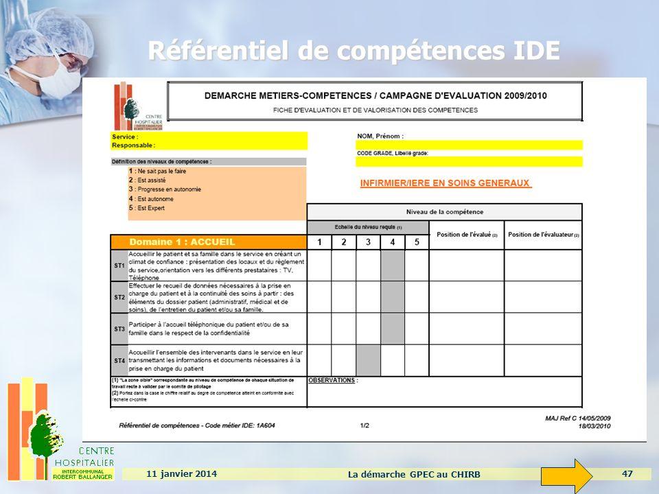 La démarche GPEC au CHIRB 47 11 janvier 2014 Référentiel de compétences IDE