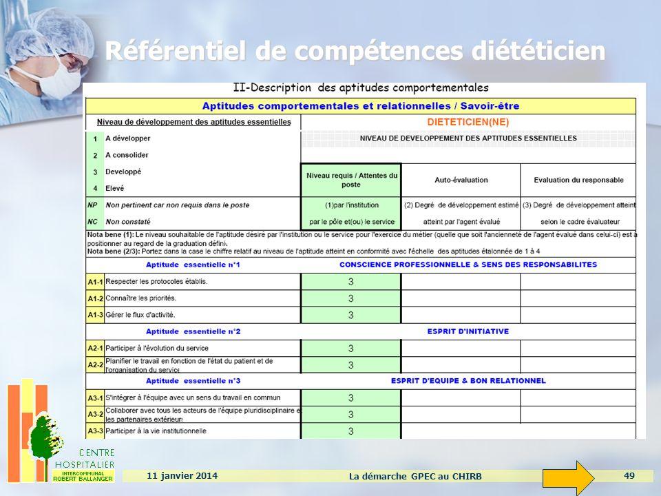 La démarche GPEC au CHIRB 49 11 janvier 2014 Référentiel de compétences diététicien