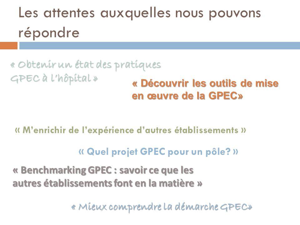 Les attentes auxquelles nous pouvons répondre « Obtenir un état des pratiques GPEC à lhôpital » « Découvrir les outils de mise en œuvre de la GPEC» «