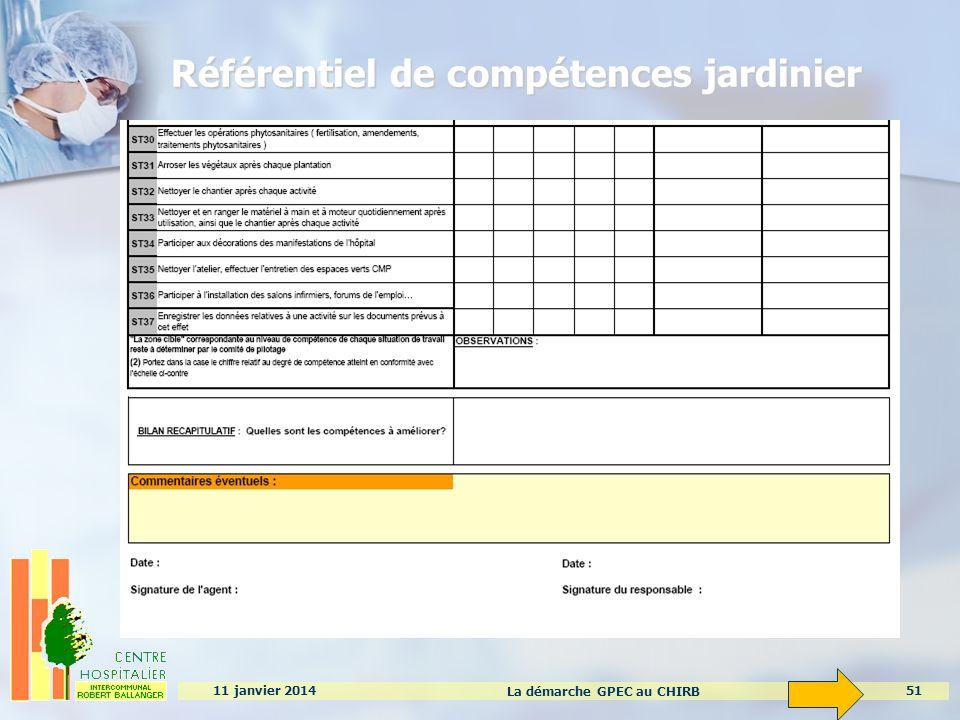 La démarche GPEC au CHIRB 51 11 janvier 2014 Référentiel de compétences jardinier