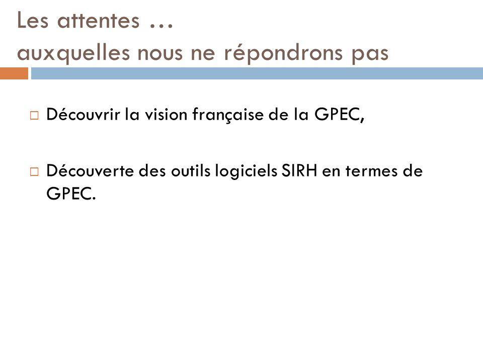 Les attentes … auxquelles nous ne répondrons pas Découvrir la vision française de la GPEC, Découverte des outils logiciels SIRH en termes de GPEC.
