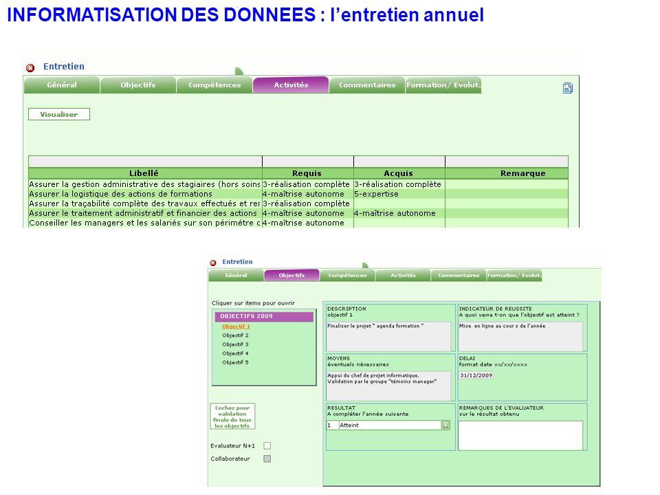 INFORMATISATION DES DONNEES : lentretien annuel