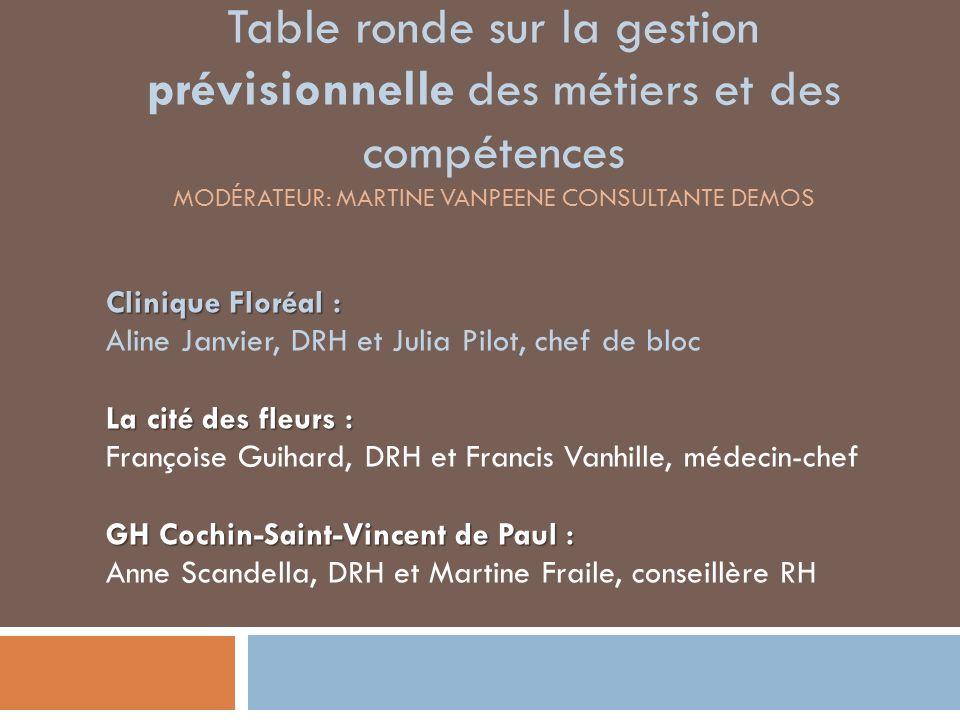 Table ronde sur la gestion prévisionnelle des métiers et des compétences MODÉRATEUR: MARTINE VANPEENE CONSULTANTE DEMOS Clinique Floréal : Aline Janvi