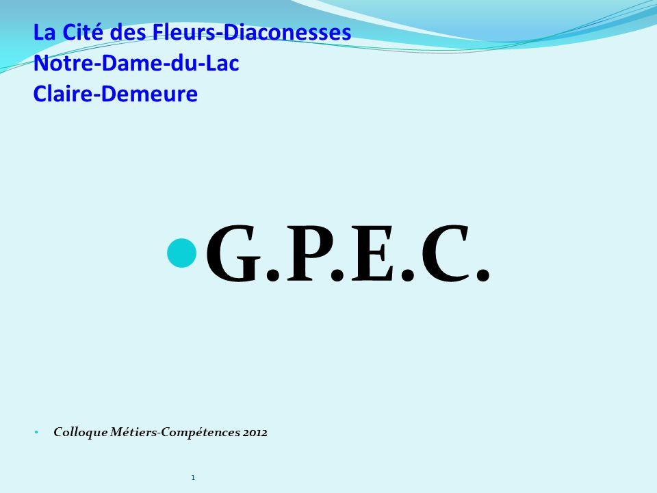 La Cité des Fleurs-Diaconesses Notre-Dame-du-Lac Claire-Demeure Colloque Métiers-Compétences 2012 G.P.E.C. 1