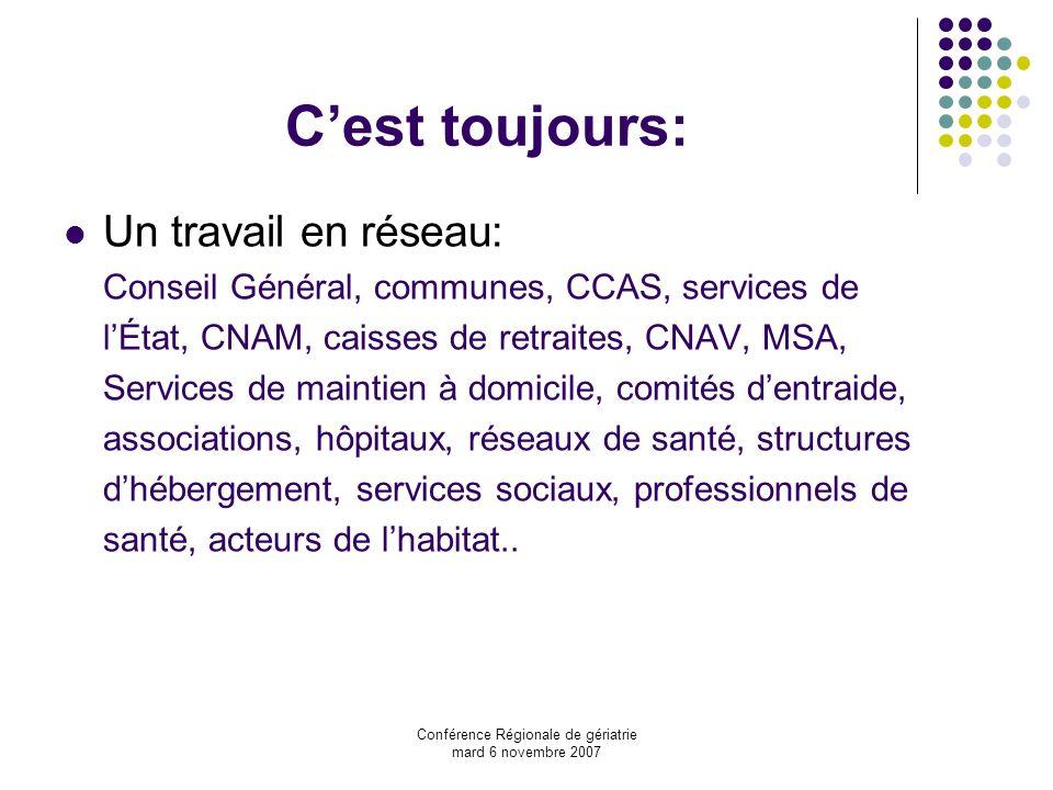 Conférence Régionale de gériatrie mard 6 novembre 2007 Cest toujours: Un travail en réseau: Conseil Général, communes, CCAS, services de lÉtat, CNAM,