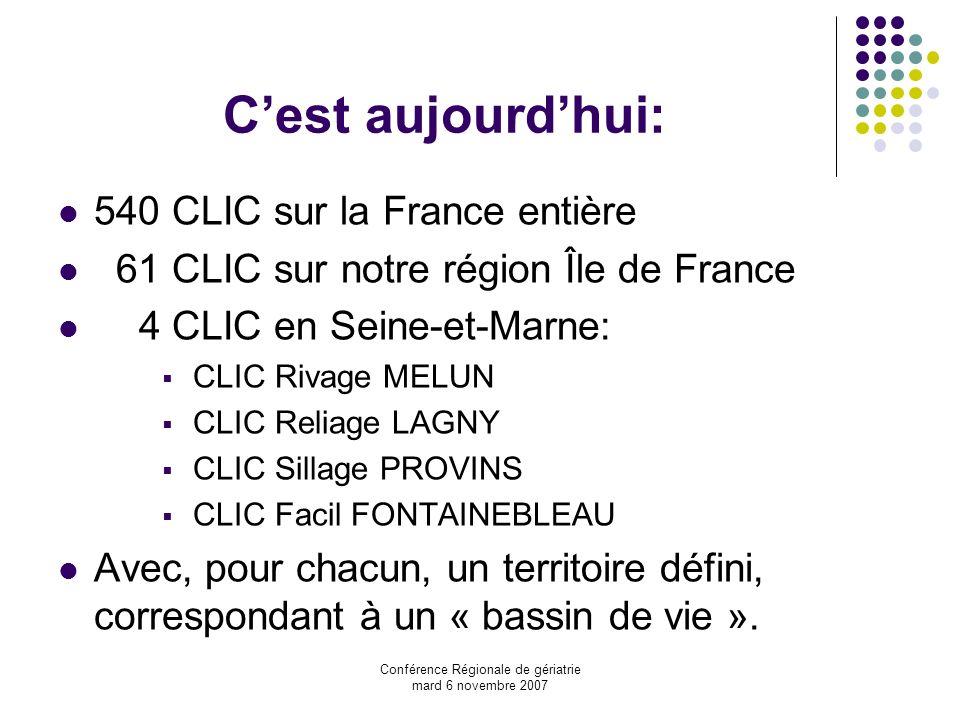 Conférence Régionale de gériatrie mard 6 novembre 2007 Cest aujourdhui: 540 CLIC sur la France entière 61 CLIC sur notre région Île de France 4 CLIC e