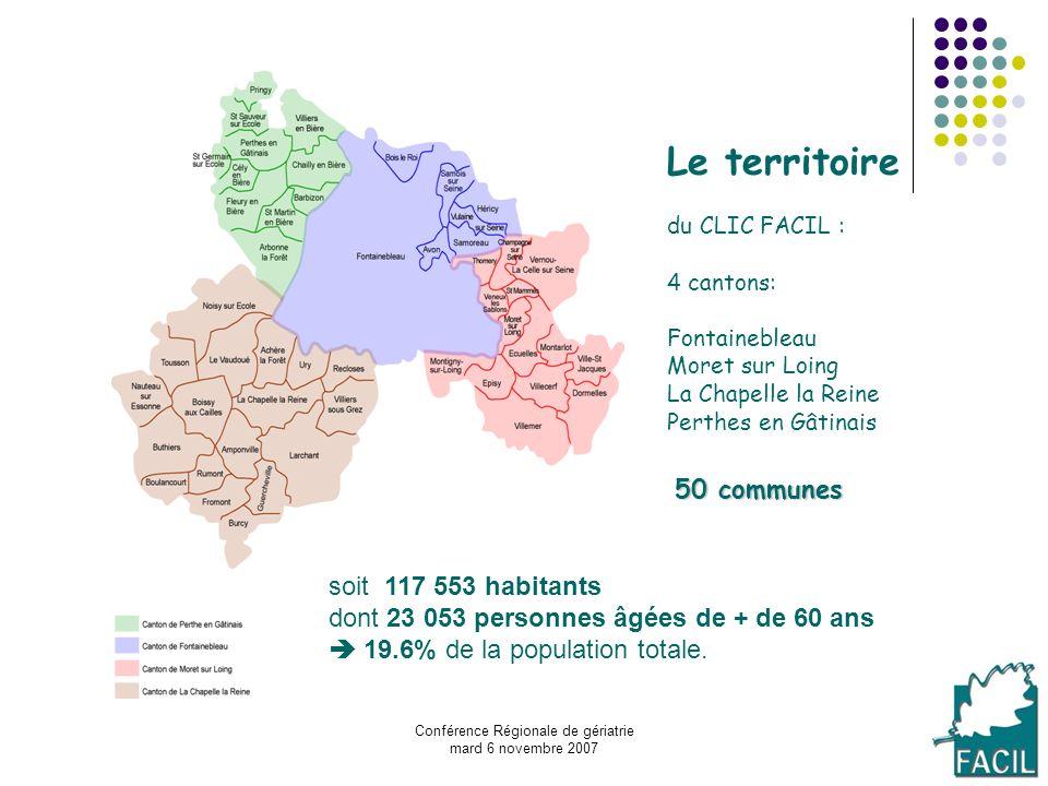 Conférence Régionale de gériatrie mard 6 novembre 2007 Le territoire du CLIC FACIL : 4 cantons: Fontainebleau Moret sur Loing La Chapelle la Reine Per