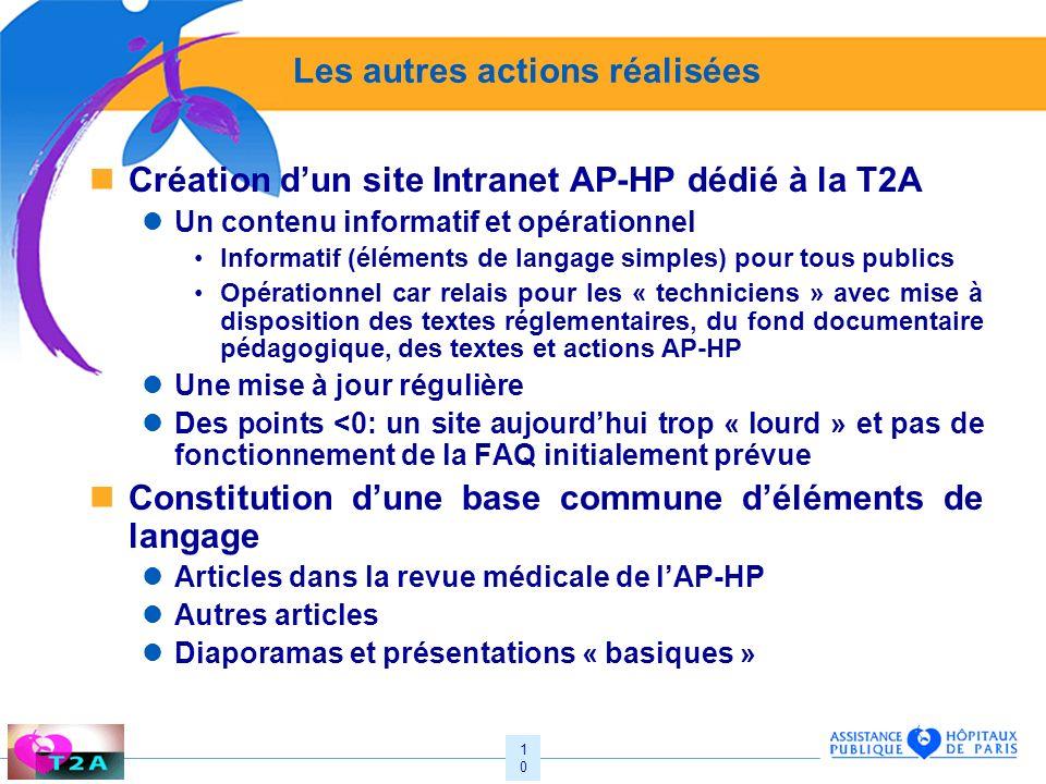 10 Les autres actions réalisées Création dun site Intranet AP-HP dédié à la T2A Un contenu informatif et opérationnel Informatif (éléments de langage