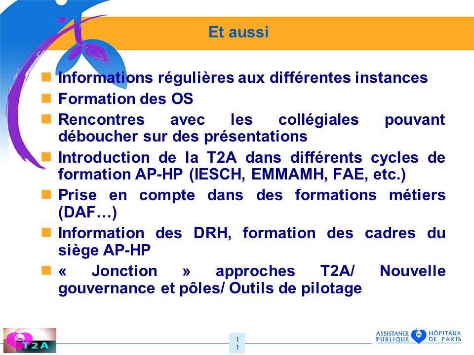 11 Et aussi Informations régulières aux différentes instances Formation des OS Rencontres avec les collégiales pouvant déboucher sur des présentations