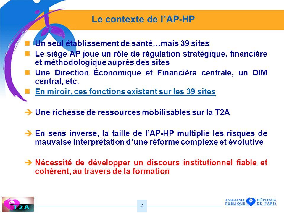 2 Le contexte de lAP-HP Un seul établissement de santé…mais 39 sites Le siège AP joue un rôle de régulation stratégique, financière et méthodologique