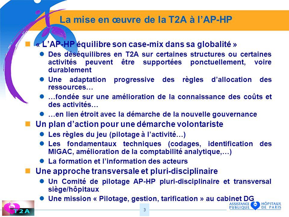 3 La mise en œuvre de la T2A à lAP-HP « LAP-HP équilibre son case-mix dans sa globalité » Des déséquilibres en T2A sur certaines structures ou certain