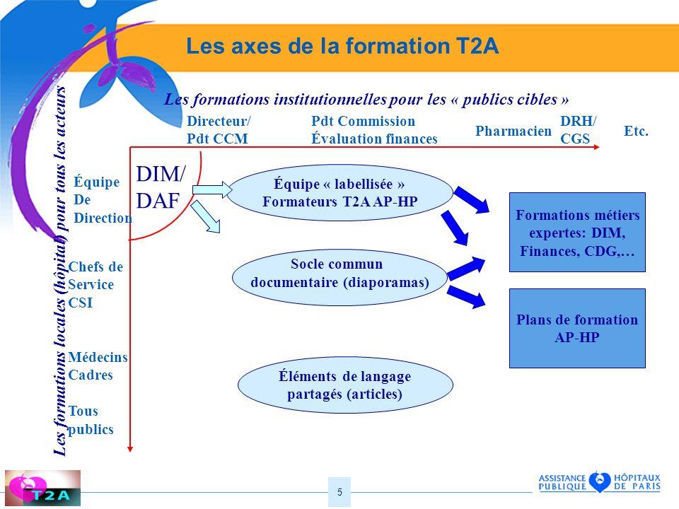 5 Les axes de la formation T2A Équipe « labellisée » Formateurs T2A AP-HP Socle commun documentaire (diaporamas) Éléments de langage partagés (article