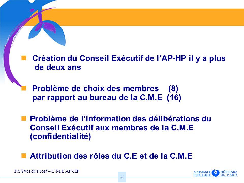 2 Création du Conseil Exécutif de lAP-HP il y a plus de deux ans Problème de choix des membres (8) par rapport au bureau de la C.M.E (16) Problème de