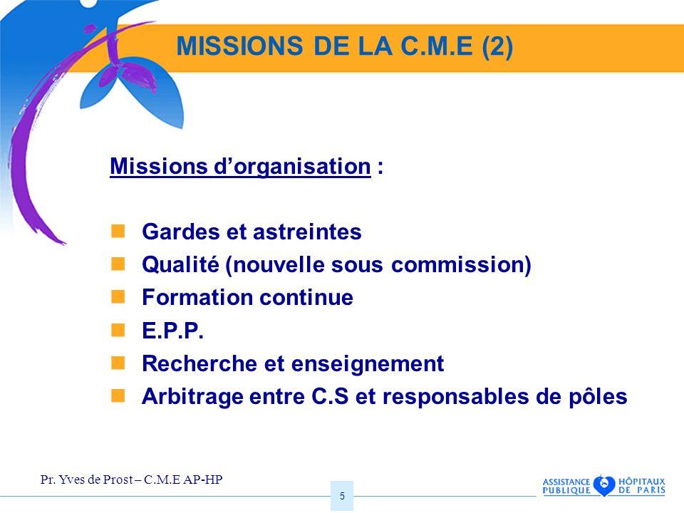 Pr. Yves de Prost – C.M.E AP-HP 5 MISSIONS DE LA C.M.E (2) Missions dorganisation : Gardes et astreintes Qualité (nouvelle sous commission) Formation