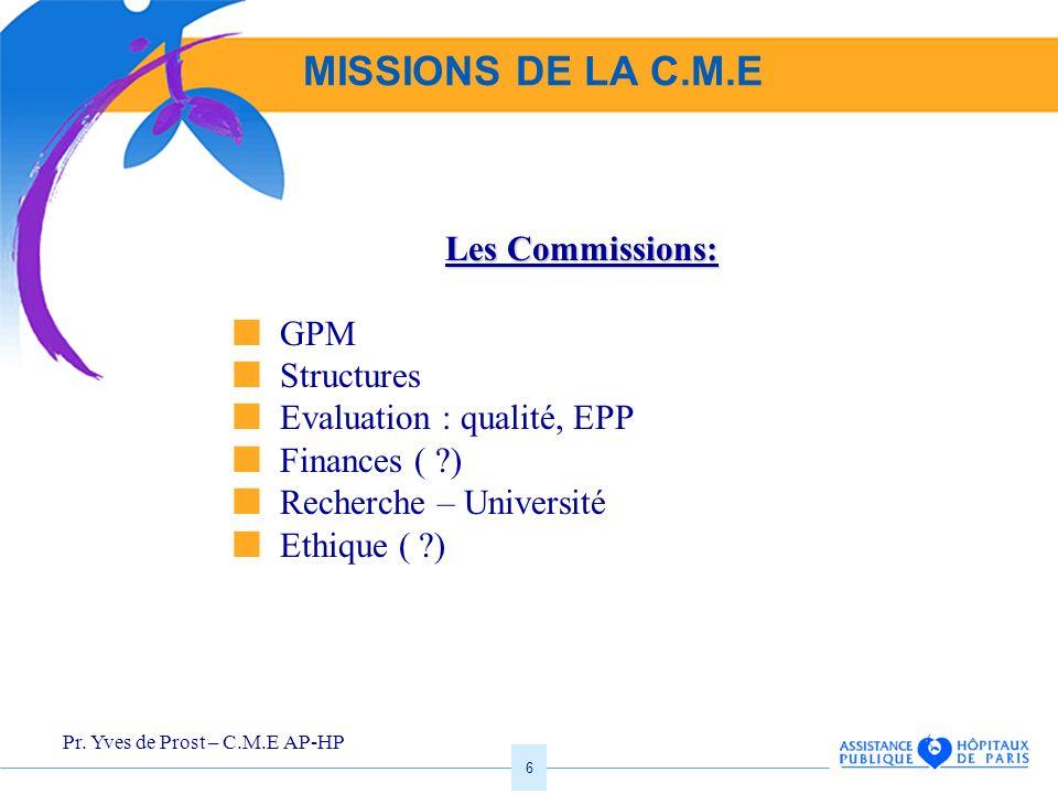 Pr. Yves de Prost – C.M.E AP-HP 6 MISSIONS DE LA C.M.E Les Commissions: GPM Structures Evaluation : qualité, EPP Finances ( ?) Recherche – Université
