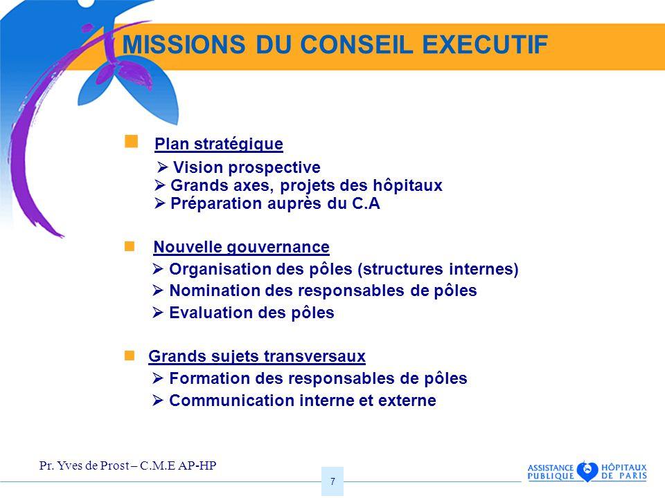 Pr. Yves de Prost – C.M.E AP-HP 7 MISSIONS DU CONSEIL EXECUTIF Plan stratégique Vision prospective Grands axes, projets des hôpitaux Préparation auprè