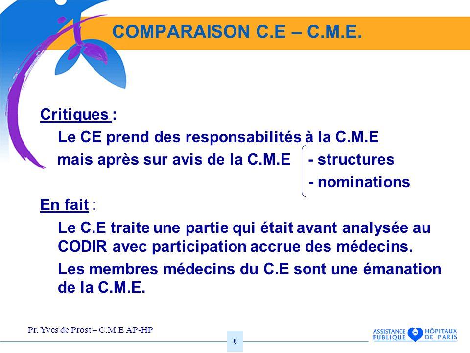 Pr. Yves de Prost – C.M.E AP-HP 8 COMPARAISON C.E – C.M.E. Critiques : Le CE prend des responsabilités à la C.M.E mais après sur avis de la C.M.E - st