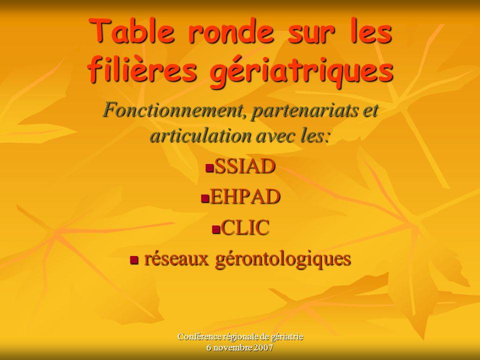 Conférence régionale de gériatrie 6 novembre 2007 Table ronde sur les filières gériatriques Fonctionnement, partenariats et articulation avec les: SSI
