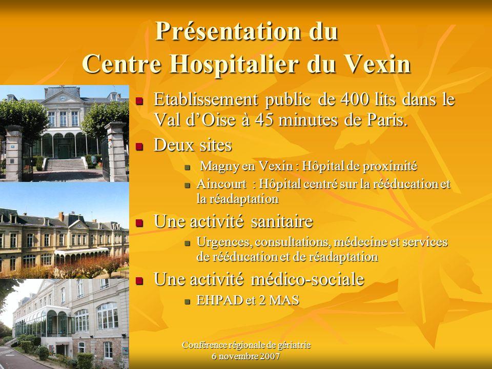 Conférence régionale de gériatrie 6 novembre 2007 Présentation du Centre Hospitalier du Vexin Etablissement public de 400 lits dans le Val dOise à 45