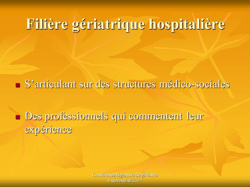 Conférence régionale de gériatrie 6 novembre 2007 Filière gériatrique hospitalière Sarticulant sur des structures médico-sociales Sarticulant sur des