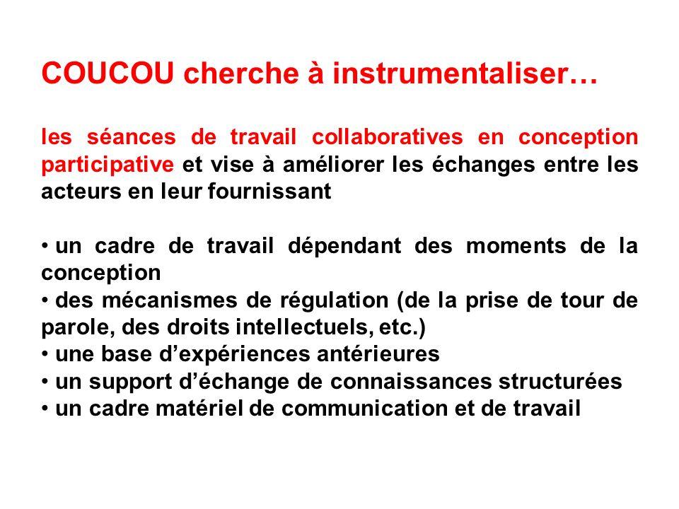 COUCOU cherche à instrumentaliser… les séances de travail collaboratives en conception participative et vise à améliorer les échanges entre les acteur