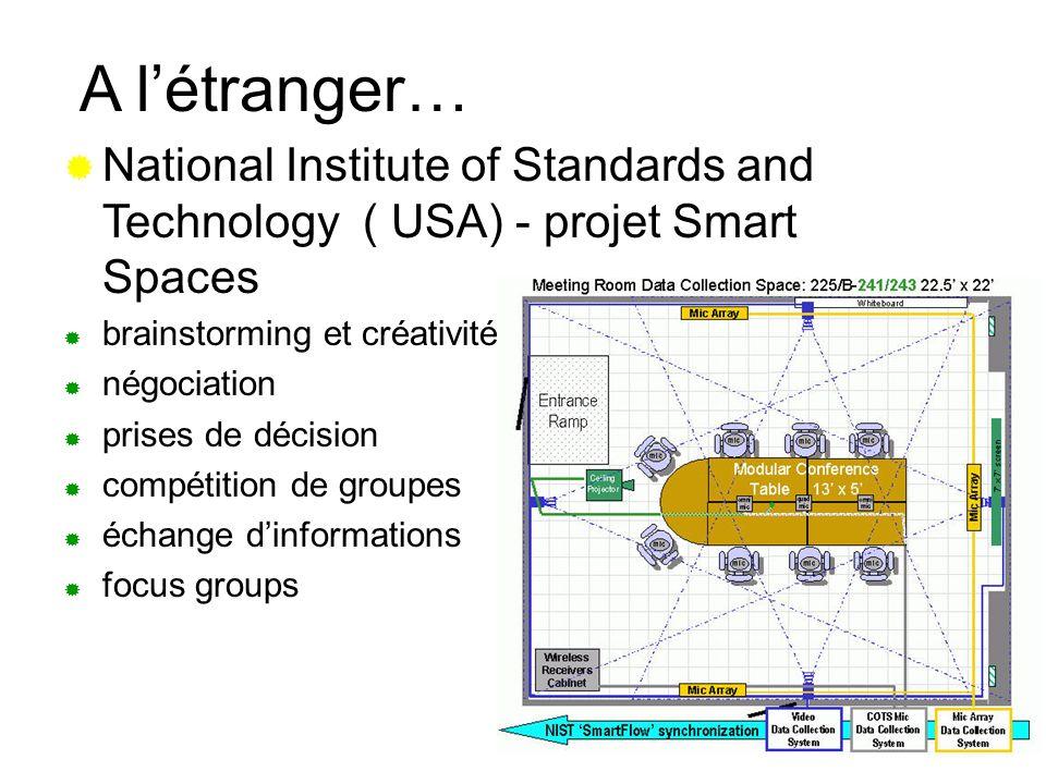 A létranger… National Institute of Standards and Technology ( USA) - projet Smart Spaces brainstorming et créativité négociation prises de décision co