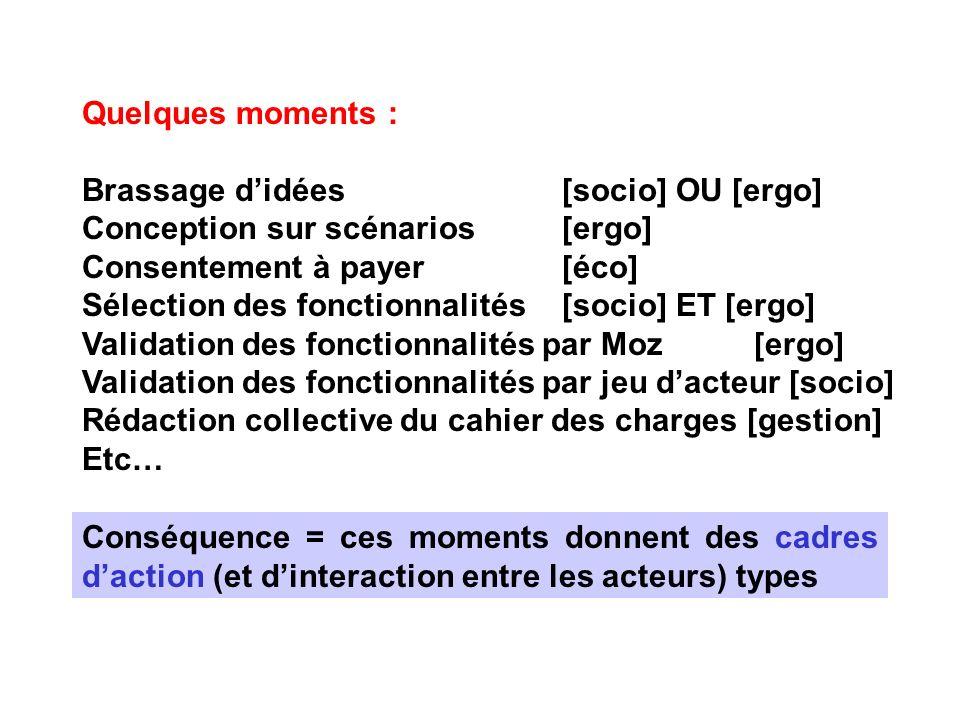 Quelques moments : Brassage didées [socio] OU [ergo] Conception sur scénarios [ergo] Consentement à payer[éco] Sélection des fonctionnalités [socio] E