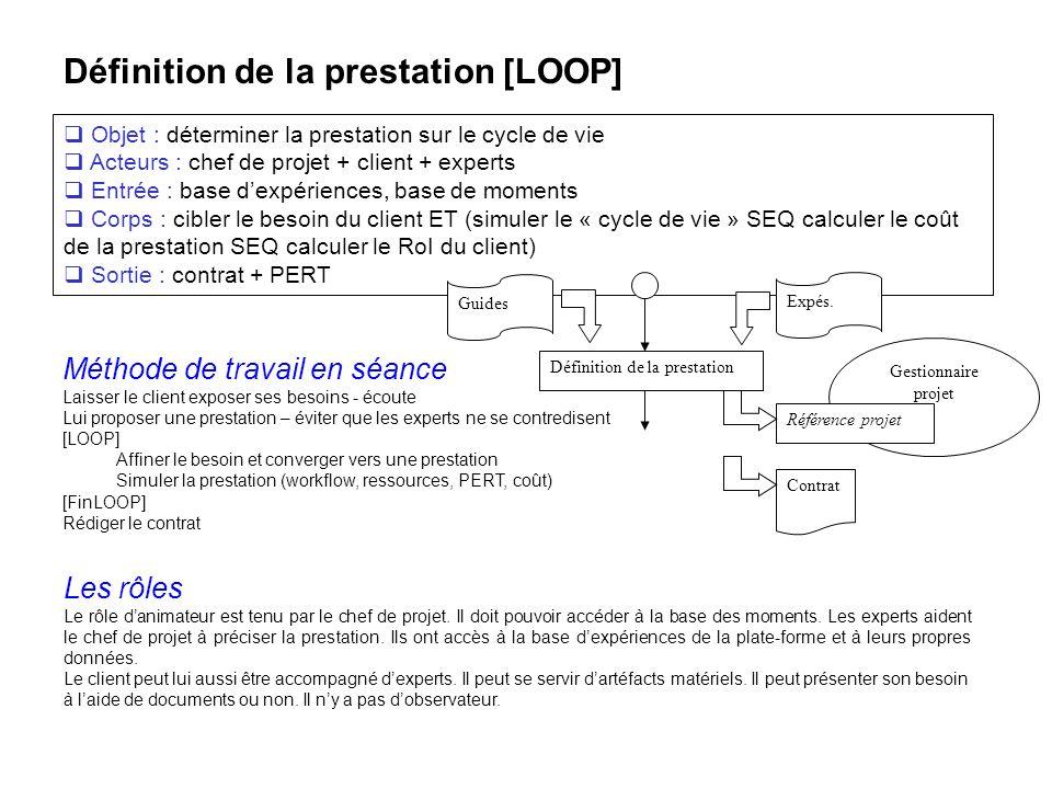 Définition de la prestation [LOOP] Objet : déterminer la prestation sur le cycle de vie Acteurs : chef de projet + client + experts Entrée : base dexp