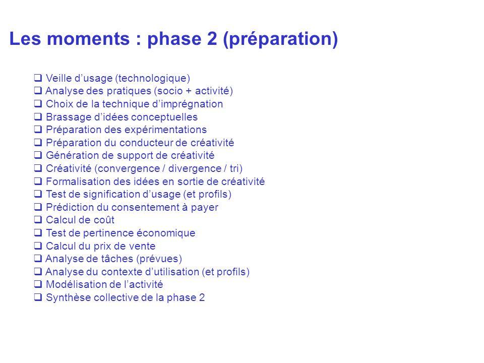 Les moments : phase 2 (préparation) Veille dusage (technologique) Analyse des pratiques (socio + activité) Choix de la technique dimprégnation Brassag