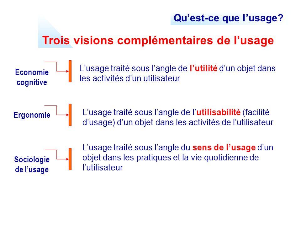 Trois visions complémentaires de lusage Lusage traité sous langle de lutilité dun objet dans les activités dun utilisateur Lusage traité sous langle d