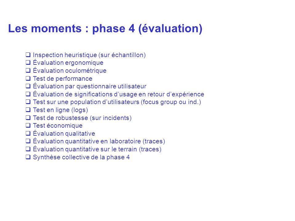 Les moments : phase 4 (évaluation) Inspection heuristique (sur échantillon) Évaluation ergonomique Évaluation oculométrique Test de performance Évalua