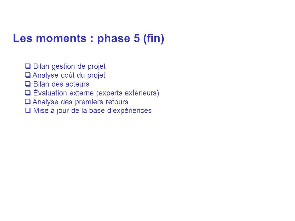 Les moments : phase 5 (fin) Bilan gestion de projet Analyse coût du projet Bilan des acteurs Évaluation externe (experts extérieurs) Analyse des premi