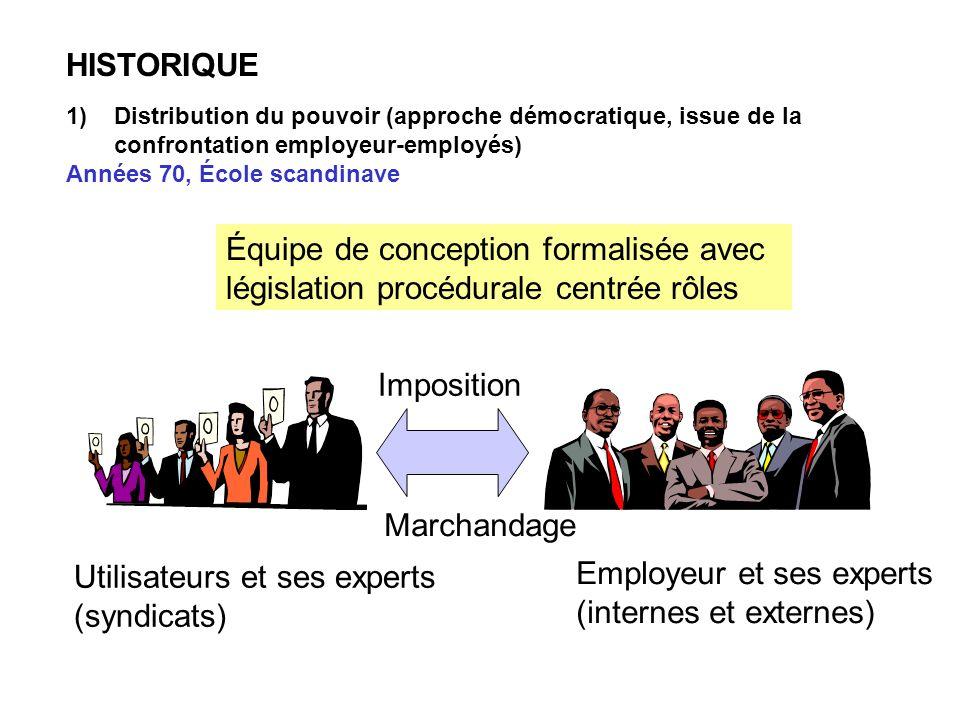 1)Distribution du pouvoir (approche démocratique, issue de la confrontation employeur-employés) Années 70, École scandinave Employeur et ses experts (