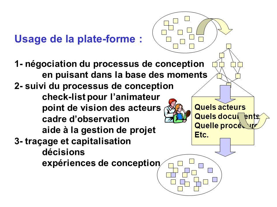 Usage de la plate-forme : 1- négociation du processus de conception en puisant dans la base des moments 2- suivi du processus de conception check-list
