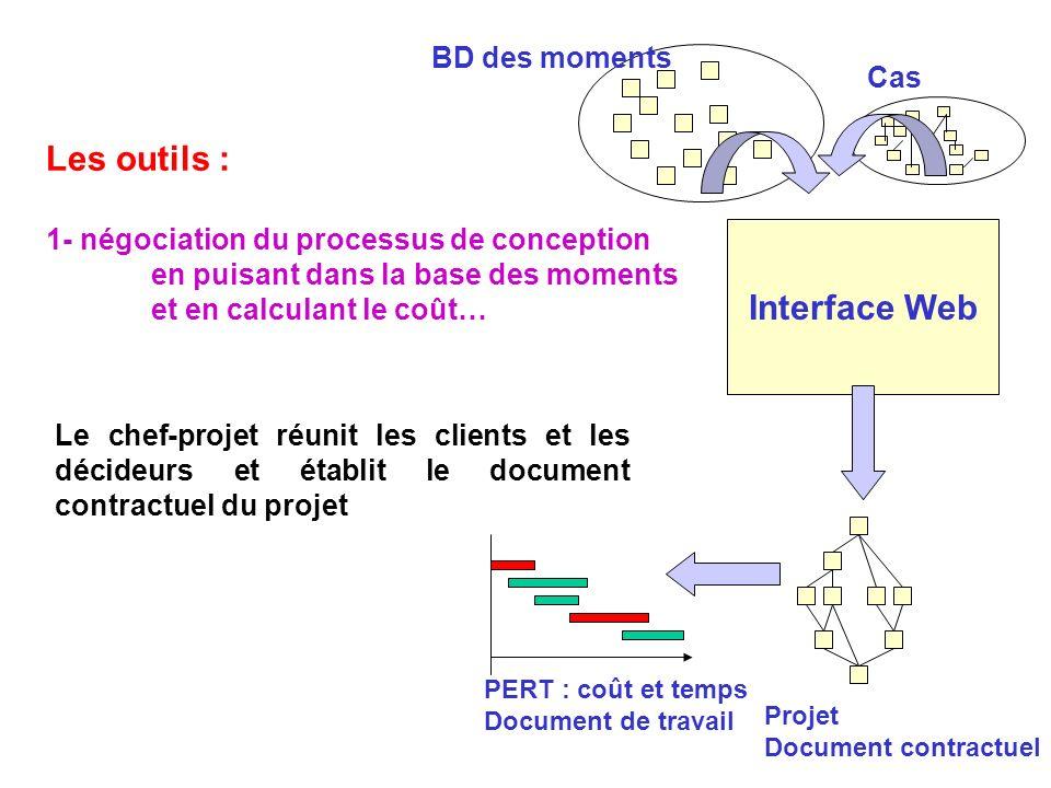 Les outils : 1- négociation du processus de conception en puisant dans la base des moments et en calculant le coût… Interface Web PERT : coût et temps