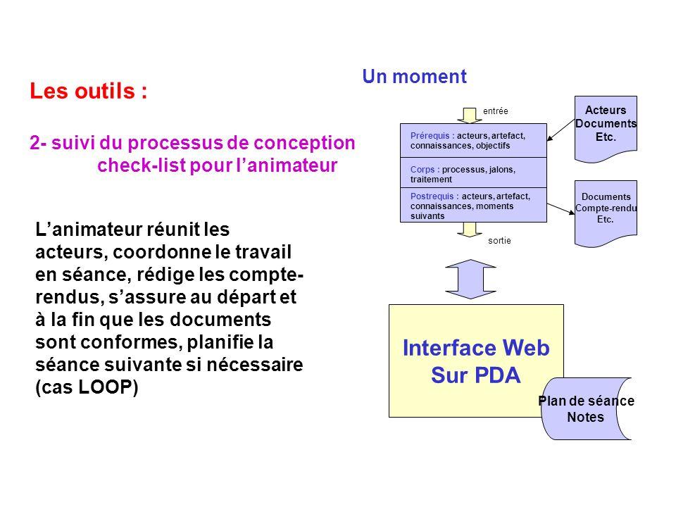 Les outils : 2- suivi du processus de conception check-list pour lanimateur Interface Web Sur PDA Lanimateur réunit les acteurs, coordonne le travail
