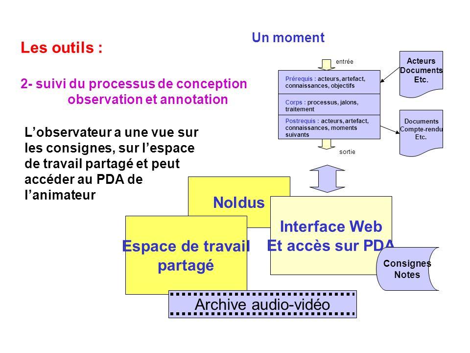 Noldus Les outils : 2- suivi du processus de conception observation et annotation Lobservateur a une vue sur les consignes, sur lespace de travail par