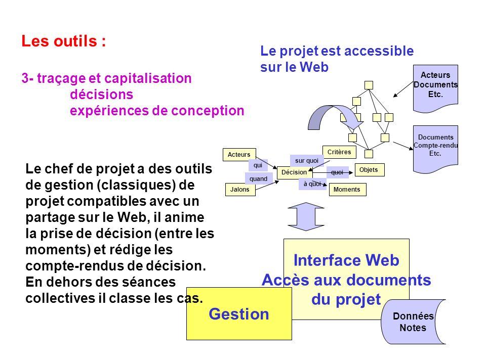 Les outils : 3- traçage et capitalisation décisions expériences de conception Interface Web Accès aux documents du projet Acteurs Documents Etc. Docum