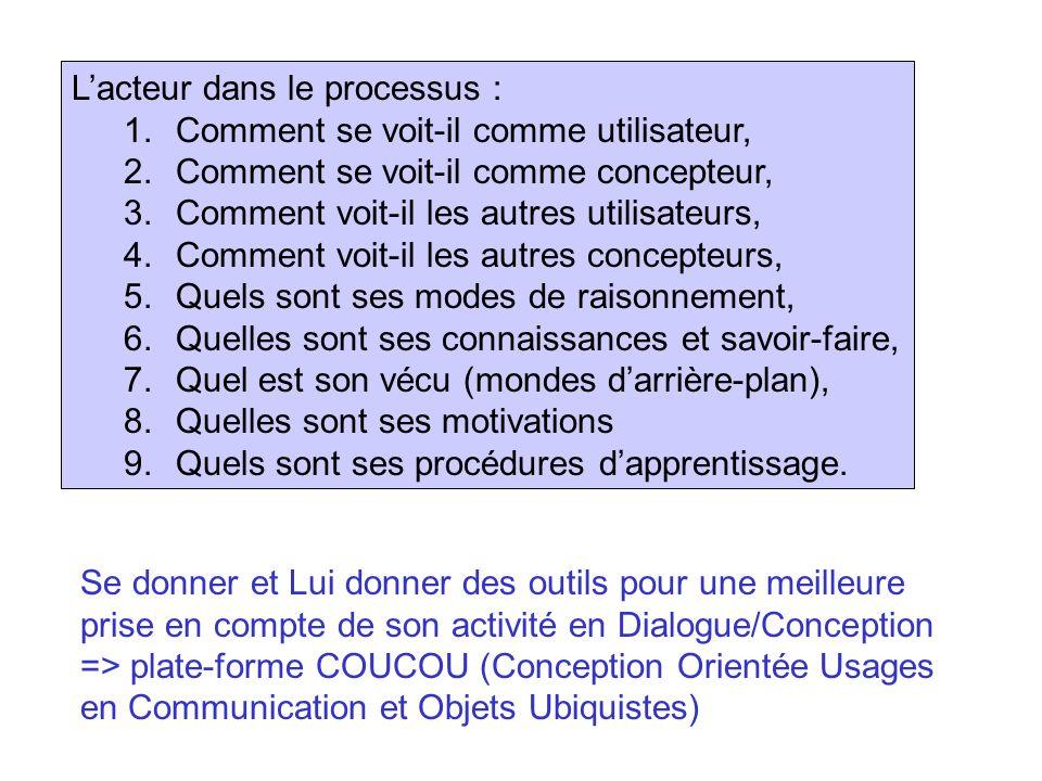 Lacteur dans le processus : 1.Comment se voit-il comme utilisateur, 2.Comment se voit-il comme concepteur, 3.Comment voit-il les autres utilisateurs,