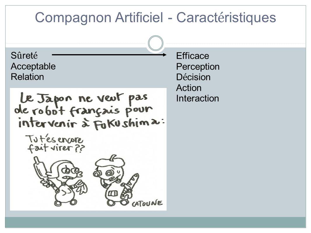 Compagnon Artificiel - Caract é ristiques S û ret é Acceptable Relation Beau Agr é able Non agressant Valorisant à utiliser