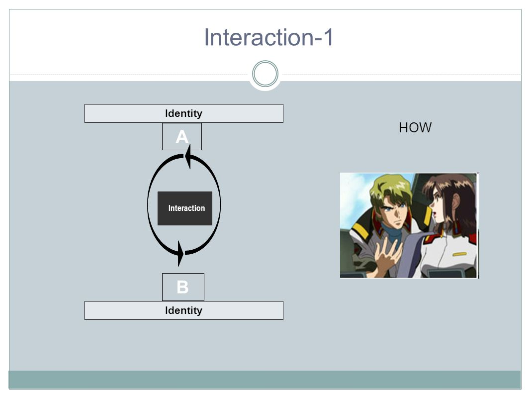 Interaction A B Identity Interaction-1 HOW