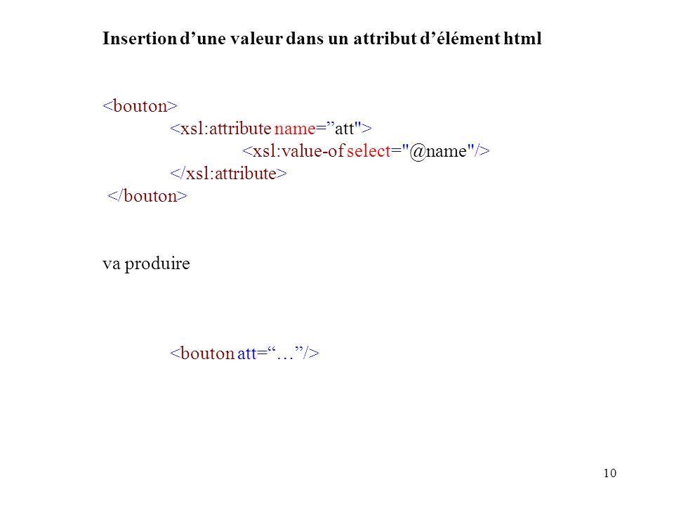 10 Insertion dune valeur dans un attribut délément html va produire