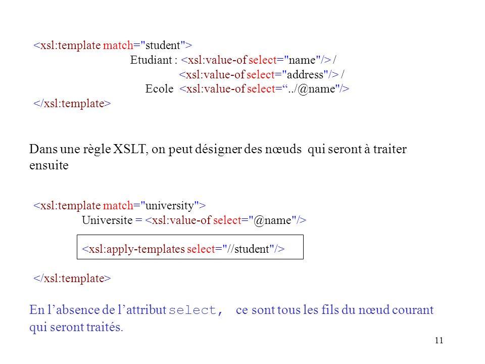 11 Dans une règle XSLT, on peut désigner des nœuds qui seront à traiter ensuite Etudiant : / / Ecole Universite = En labsence de lattribut select, ce sont tous les fils du nœud courant qui seront traités.