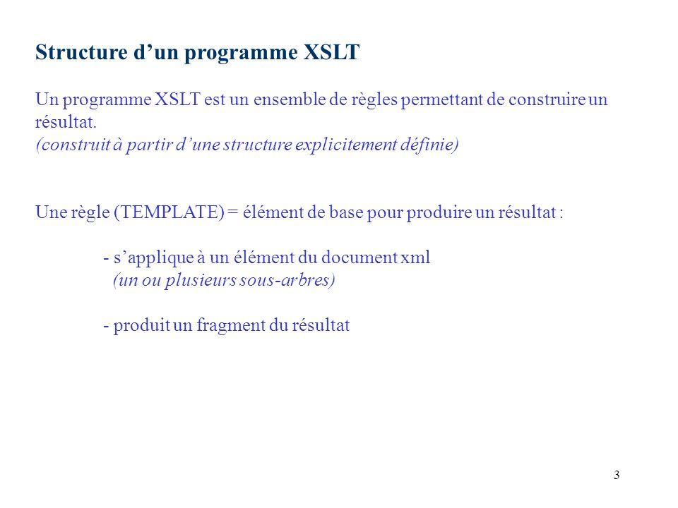3 Structure dun programme XSLT Un programme XSLT est un ensemble de règles permettant de construire un résultat. (construit à partir dune structure ex