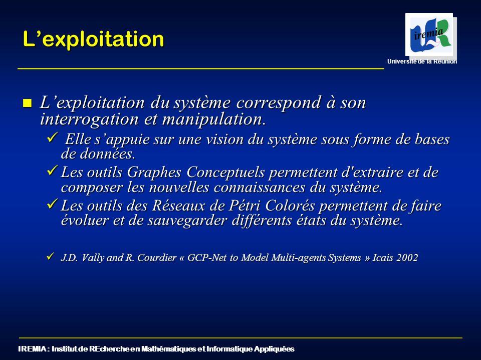 IREMIA : Institut de REcherche en Mathématiques et Informatique Appliquées Université de la Réunion Lexploitation Lexploitation du système correspond à son interrogation et manipulation.